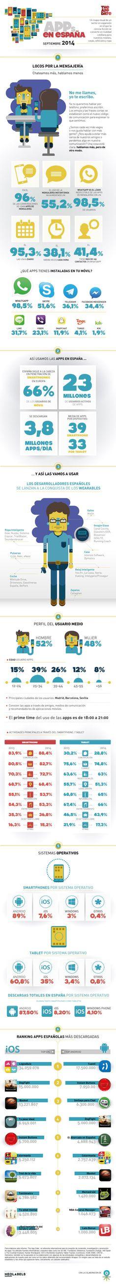 Esta son las apps que más usamos en España