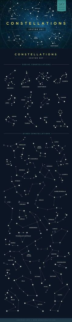 This Vector Graphics Toolkit is a Must-Have for Every Designer Constellations Vector Set The post This Vector Graphics Toolkit is a Must-Have for Every Designer appeared first on Astronomy.