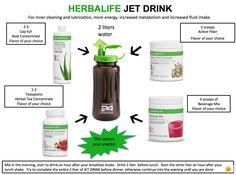 Bikini in a bottle! #Herbalife