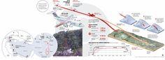 Tripulación del vuelo de LaMia sabía que se acababa el combustible Map, Did You Know, Maps