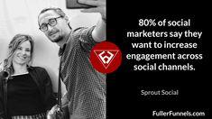 B2b Social Media Marketing, Social Media Analytics, Online Marketing Tools, Sales And Marketing, Digital Marketing, Social Media Channels, Social Media Content, Social Media Measurement, Social Channel