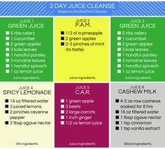 Natalie Dressed: my experience: a 3 day juice cleanse