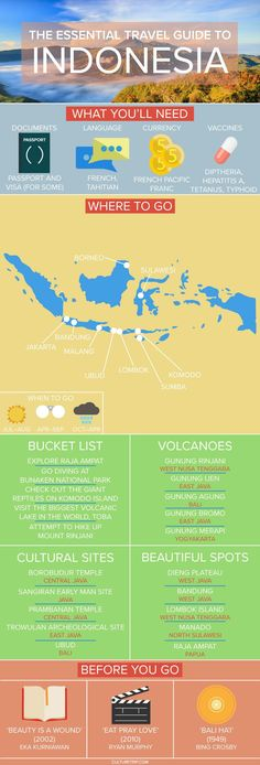 The Essential Travel Guide to Indonesia (Infographic) | Pinterest: @theculturetrip