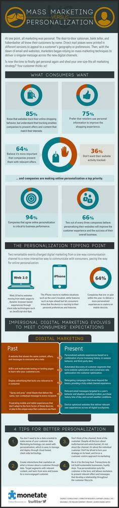 #VIP #TIPS #Battle #Infographie le marketing de masse VERSUS la personnalisation
