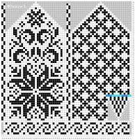 Bilderesultat for strikke diagram Knitting Charts, Loom Knitting, Knitting Socks, Knitting Stitches, Hand Knitting, Knitting Patterns Free, Knitted Mittens Pattern, Knitted Gloves, Embroidery