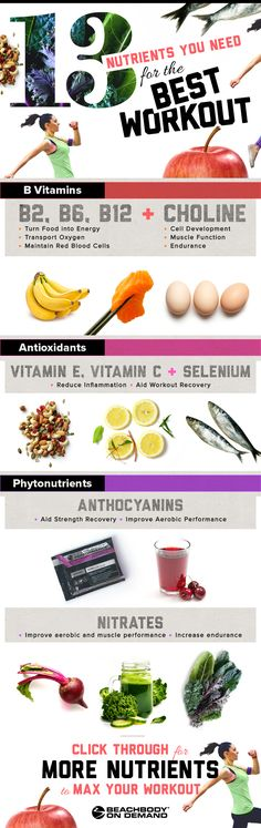 Nutrients to Help You Get the Best Workout pre-workout nutrition post-workout nutrition sports nutrition