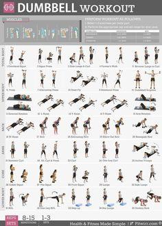 Killer 10 Minute Full-Body Dumbbell HIIT Workout For Total Body