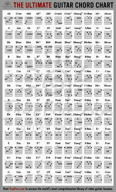 3000 e yakın akor var bunlar yarısı profesyonelleşmek için öğrenin.