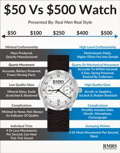 5 Key Differences Between A $50 Watch and a $500 Watch