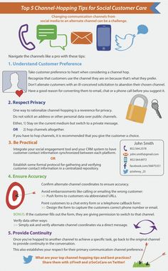 Channel-hop-InfographicV2 copy 2