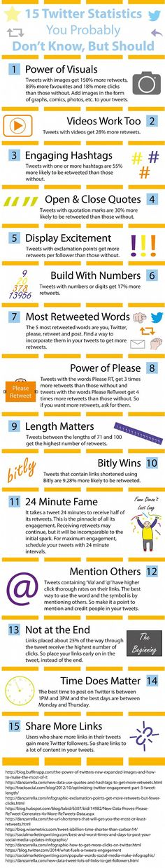 How to Get More People to Retweet your Tweets #infographic #twitter