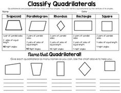Classifying 2D Shapes-Polygons,Triangles, & Quadrilaterals
