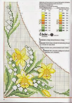 Biscornu Cross Stitch, Cross Stitch Heart, Cross Stitch Cards, Cross Stitch Flowers, Counted Cross Stitch Patterns, Cross Stitch Embroidery, Pixel Crochet, Flower Embroidery Designs, Lace Patterns