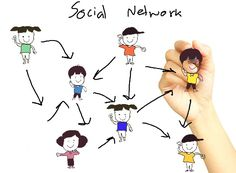 Image result for network marketing funny