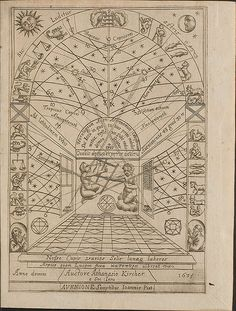 One of Athanasius Kircher's earliest books was his treatise written in Avignon on sundials and published in 1635, 'Primitiae gnomonicae catoptricae'