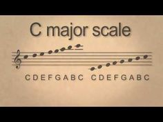Lesson 4: Reading music in treble clef and the C Major scale | Reading music | Khan Academy