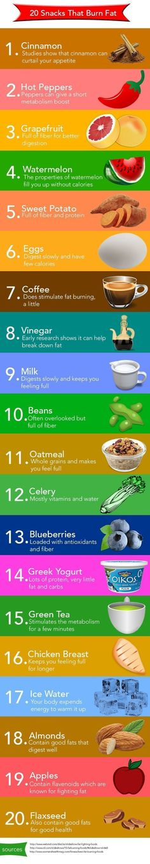 20 snacks that burn fat