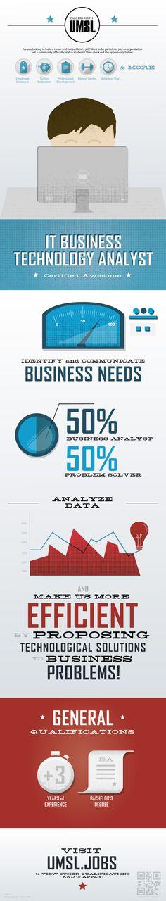 infographic cv job advertisement