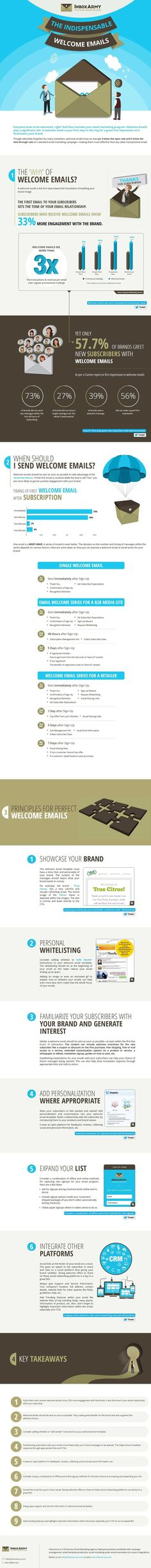 #EmailMarketing Basics: How to Create the Perfect Welcome Email #Infographic #Marketing