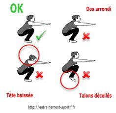 Position à adopter en squat