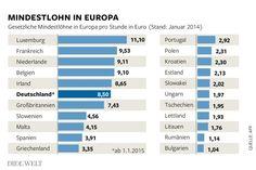 In Deutschland gilt seit 1. Januar ein Mindestlohn von 8,50 Euro  #Zeiterfassung #Mindestlohn in #Deutschland #Crewmeister_com
