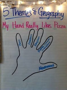 "We learned the 5 Themes of Geography this week by the mnemonic ""My Hand Really Likes Pizza"". Students should know all 5 Themes and what t. 7th Grade Social Studies, Social Studies Lesson Plans, Social Studies Classroom, Social Studies Activities, Teaching Social Studies, Social Studies Projects, Middle School Geography, Geography Classroom, Teaching Geography"