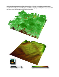 Seven Ways 3D Lidar Is Transforming Our Physical World Lidar changing our world.  ReadWrite