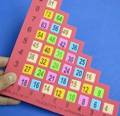 Venta de Tablas de multiplicar en foamy – aprendizaje rápido. Didacticos.mx. Productos para papelerias Teaching Multiplication, Teaching Math, Kids Math Worksheets, Math Activities, Math For Kids, Crafts For Kids, Math Drills, Computer Basics, Classroom Board