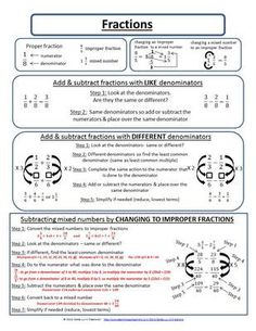 Gotta Luv It Creations  from  Fraction Operations : Adding and Subtracting Fractions, Multiplying and Dividing on TeachersNotebook.com -  (2 pages) - This reference sheet provides step-by-step methods for: -Adding, subtracting, multiplying, dividing fractions -Changing improper to mixed, mixed to improper
