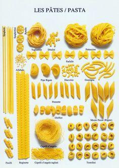Les Pates / Pasta