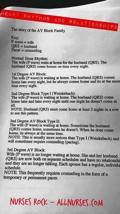 Helpful way to remember heart blocks Cardiac Nursing, Nursing Mnemonics, Rn School, Medical School, Medical Humor, Medical Facts, Icu Nurse Humor, Icu Rn, Medical Careers