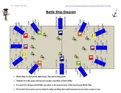 Large Group PE - physical education lesson plan diagram