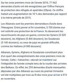 Demande d'asile en France en hausse de 10%.