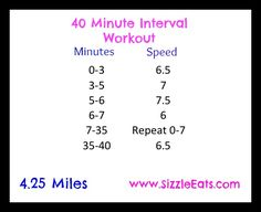 40 Minute Treadmill Workout- Amazing! WIll get you to 4.25 miles.