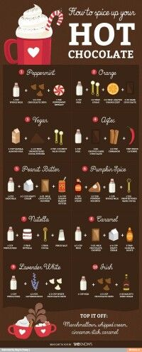 Different additions to make hot chocolate just a tiny bit better