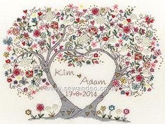 Love Blossoms - I thought this might be a nice framework for a baby's name plate. :)
