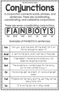 Parts of Speech Mini Anchor Charts Conjunction Anchor Chart - These mini anchor charts are a great addition to your interactive grammar notebook or your interactive writer's notebook. Grammar And Punctuation, Teaching Grammar, Grammar Lessons, Teaching Writing, Writing Skills, Teaching Tips, Teaching English, Grammar Anchor Charts, Grammar Posters