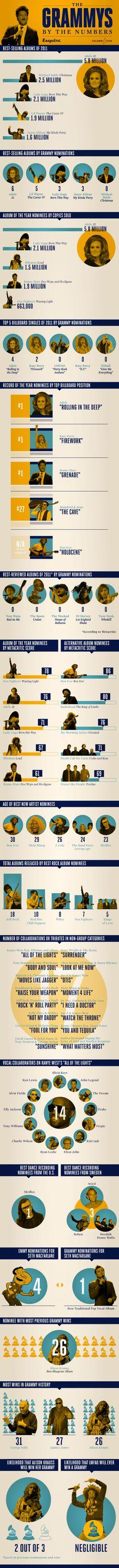 Las otras infografías