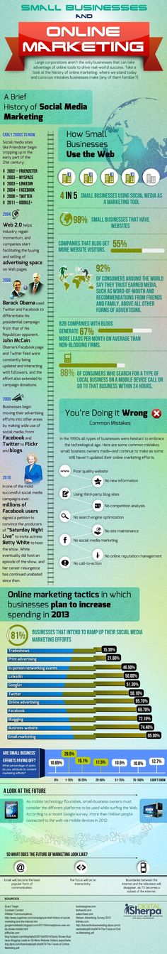 Small Business Marketing Infographic - Take a look at the history of online marketing, where we stand today and common mistakes small businesses make (any of them familiar?)