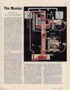 The Moniac, economic model, March 1952, Max Gschwind, W.A.Philipps, .P.Lerner