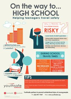 Safer travel tips for young people starting high school
