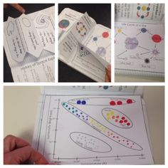 Space Interactive Notebook Pages and Templates - H-R Diagram, Star life cycle, galaxies