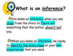 Use this poster as a reminder to students about what it means to make an inference while reading a story....
