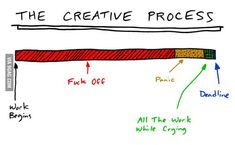 The Creative Process and our lovely Deadline :)))))