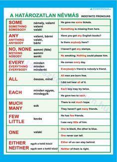 English Speaking Practice, Learn English Grammar, English Vocabulary Words, English Language Learning, English Phrases, English Words, Teaching English, English Book, English Lessons