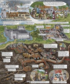 The Village of Hommlet | Dungeons & Dragons