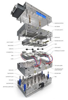 Anatomy of a Mold - PTI Plastic Injection Molding Plastic Moulding, Plastic Injection Molding, Engineering Tools, Mechanical Engineering, Blender 3d, Injection Mold Design, Machining Process, Tool Room, Mould Design
