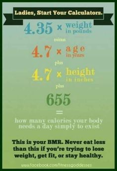 I Choose To Lose Part   Carb Cycling Sample Eating Schedule
