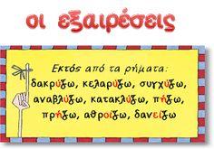 Greek Language, Grammar, Education, Learning, School, Classroom Ideas, Tips, Studying, Schools