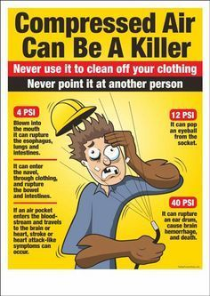 Tools Safety Posters : Compressed Air Can Be A Killer – Safety Poster Shop Safety Talk, Safety Meeting, Office Safety, Workplace Safety Tips, Health And Safety Poster, Safety Posters, Safety Pictures, Safety Management System, Risk Management